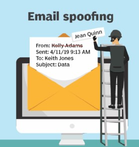 What is Email spoofing and how to prevent it